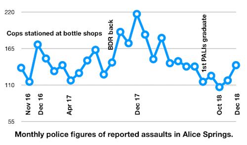 2641 alcohol graph
