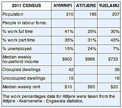 p2269-unemployment-stats