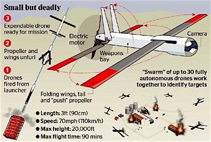 p2623 Killerbots Hammes diagram 430